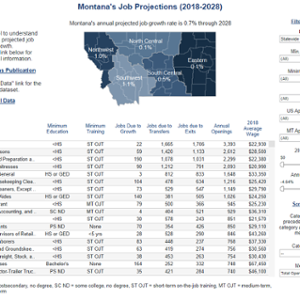 Montana LMI Occupation Projections